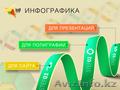 Инфографика для сайта,  для полиграфии,  презентаций