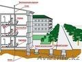 Проектирование отопления и вентиляции, Объявление #1525370