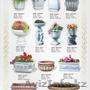 Широкий выбор Вазонов в Алматы., Объявление #1580798