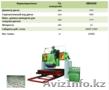 Многопильный камнерезный станок RONTULE SBR2030