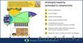Сепаратор зерна АСМ, калибровка семян, оборудование для очистки зерна - Изображение #2, Объявление #1609632