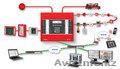 Системы безопасности,  видео наблюдение,  системы контроля доступа,  пожарные охран