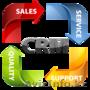 Установка, настройка, CRM систем и интеграция IP телефонии, Объявление #1613730