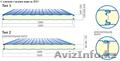 Стеновые сэндвич-панели с утеплителем из пенополиизоцианурата - Изображение #2, Объявление #799535