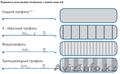 Стеновые сэндвич-панели с утеплителем из пенополиизоцианурата - Изображение #3, Объявление #799535