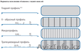 Кровельные сэндвич-панели с утеплителем из пенополиизоцианурата - Изображение #3, Объявление #1629731